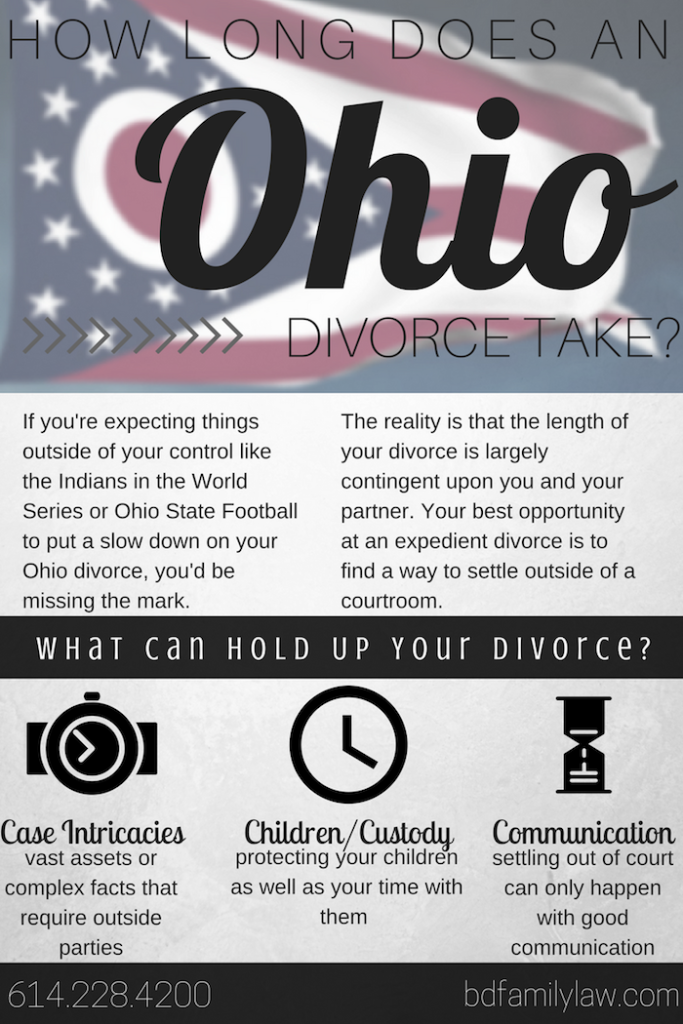 How Long Does an Ohio Divorce Take